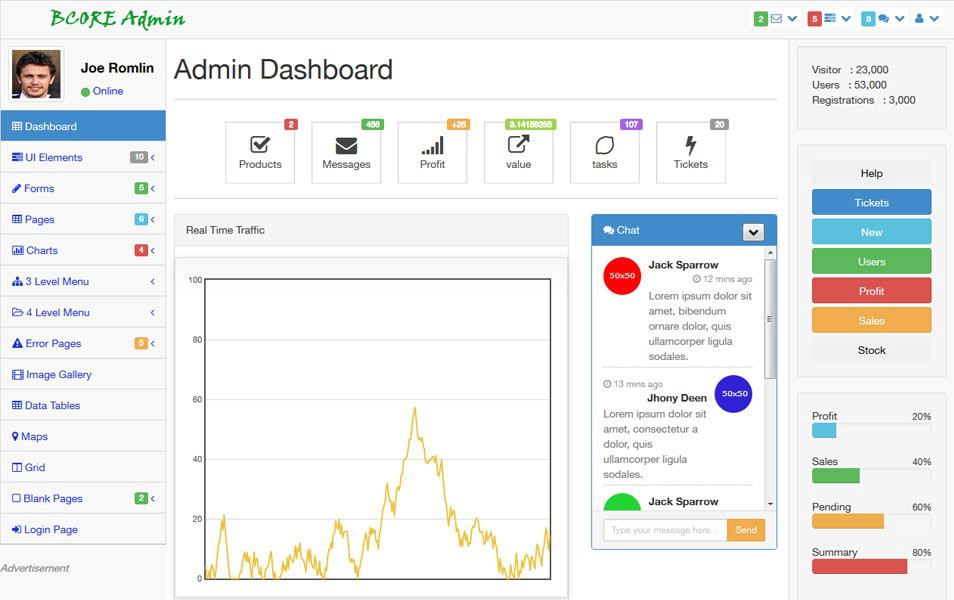 BCORE-Bootstrap-Free-Admin-Template