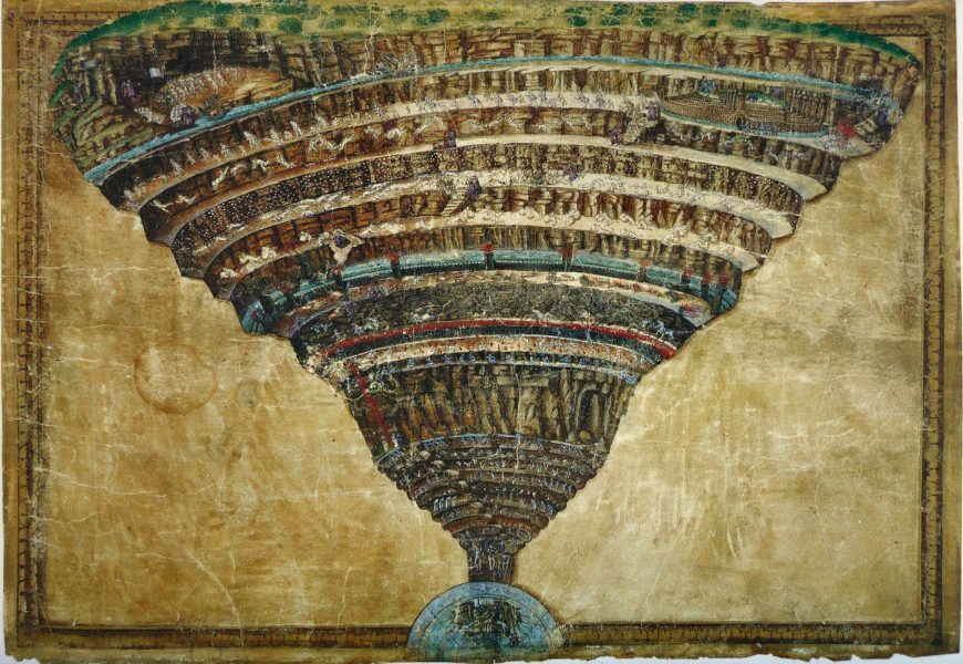 Dante's 9 circles of hell (Inferno)