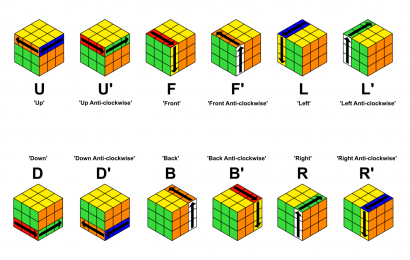 How I Learned to Solve the Rubik's Cube in 30 Seconds