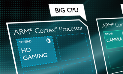 Actual difference between Quad-core & Octa-core..